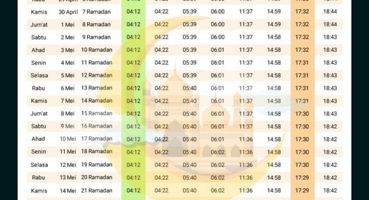 Jadwal Imsakiyah dan Buka Puasa Ramadhan 1415 H 2021 M ...
